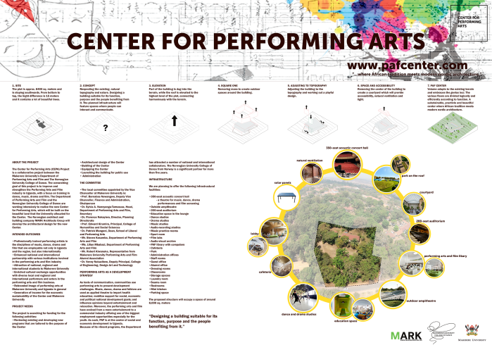 CENTER FOR PERFORMING ARTS.mindre.ai